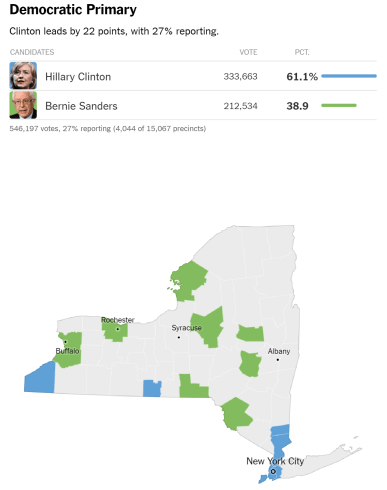 NYT_results
