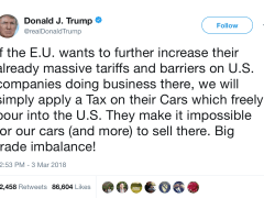 Econ 101 – Trade Wars are Good and Easy to Win